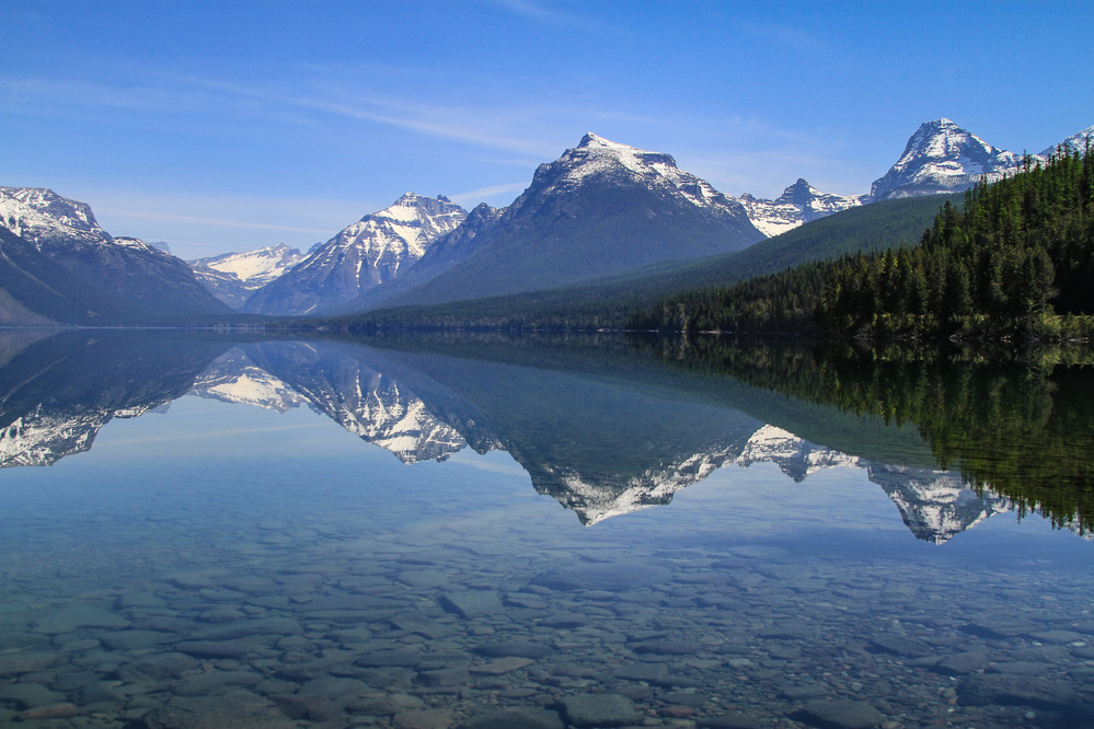 National Park Service Free Days Lake McDonald Glacier National Park
