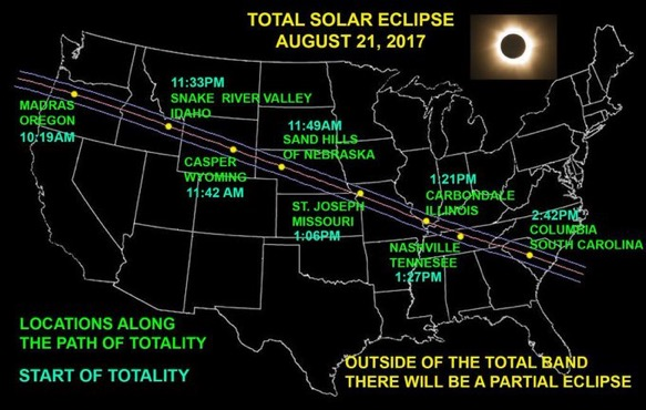 The path of the Great American Total Solar Eclipse