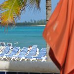 Tourism Forecast Summer Bahamas