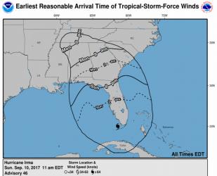 Hurricane Irma Winds